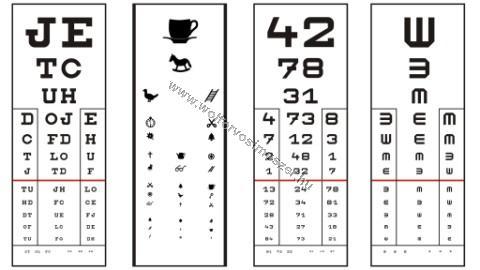 látásélesség 3 5 szem optikai látórendszerek